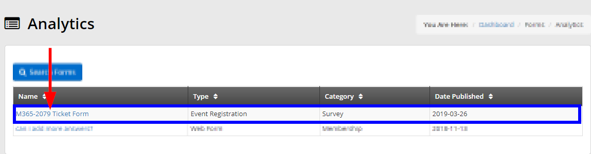 Image showing a sample list of Form Analytics from within the Member Portal.